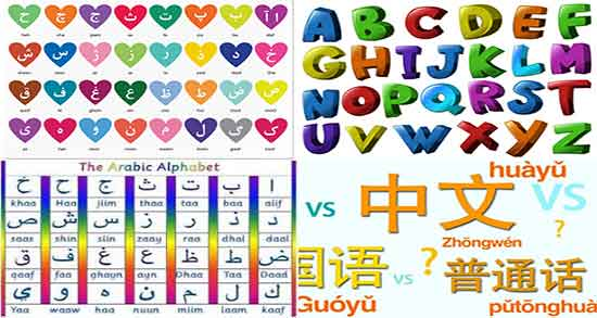 حروف الفبا , الفبای فارسی , حروف الفبای انگلیسی به ترتیب , آموزش حروف الفبا عربی