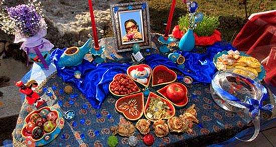 متن رسمی برای سال نو ، متن ادبی و اداری برای تبریک سال نو و نوروز