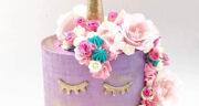 پیامک روز تولد رسمی ، پیام تبریک تولد رسمی و مجلسی به زبان انگلیسی